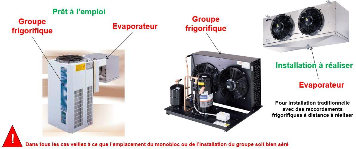 Photo du Groupe frigorifique et des éléments qui le composent, Groupe Frigorifique - Evaporateur