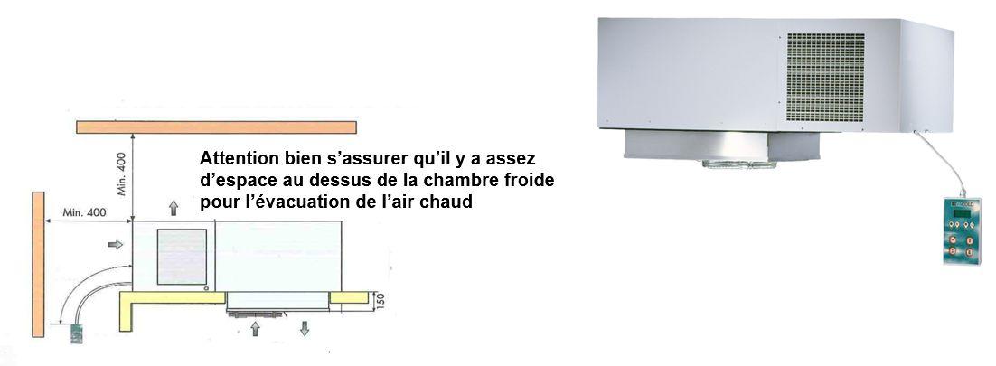 Schéma de Monobloc de réfrigération